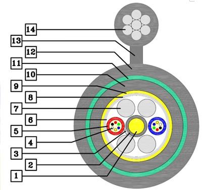 ossc dj dry - کابل فیبر نوری 24 کور OSSC شهید قندی ،(6*4)، سینگل مود مهاردار، SJ
