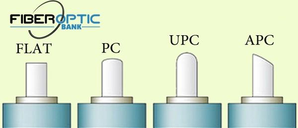 APC ، UPC ، PC ، FLAT / تفاوت کانکتور APC با کانکتور UPC