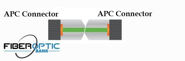 APC connector - تفاوت کانکتور APC با کانکتور UPC