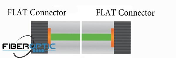 FLAT connector - تفاوت کانکتور APC با کانکتور UPC