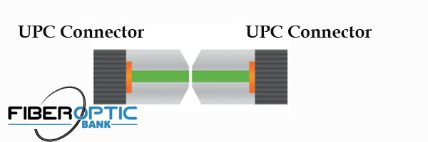 UPC connector - تفاوت کانکتور APC با کانکتور UPC
