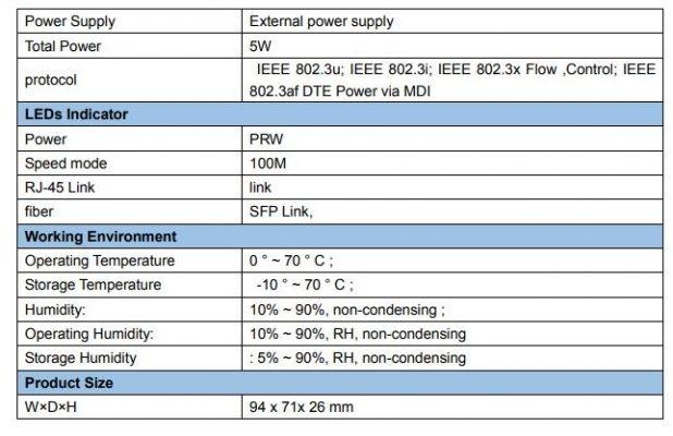 technical spesifiction مدیا کانورتور SAE-100-G20