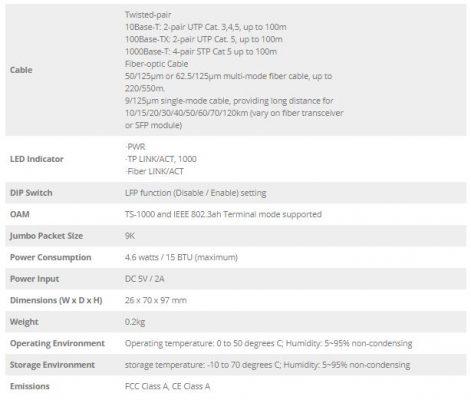 مشخصات فنی gt-802-v3