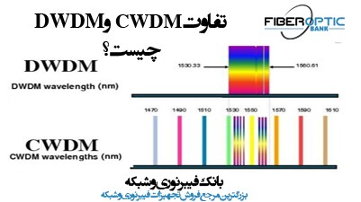 تفاوت DWDM و CWDM چیست ؟