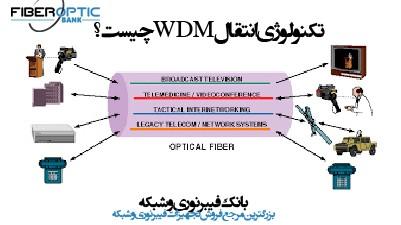 تکنولوژی انتقال WDM