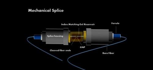 جوش مکانیکی فیبرنوری