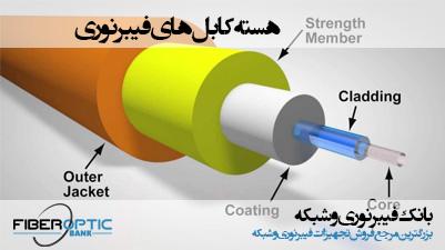 هسته کابل فیبر نوری